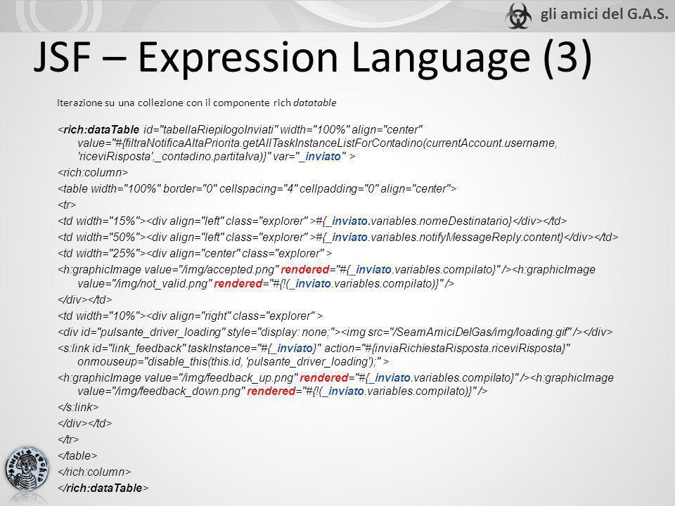JSF – Expression Language (3) Iterazione su una collezione con il componente rich datatable #{_inviato.variables.nomeDestinatario} #{_inviato.variable