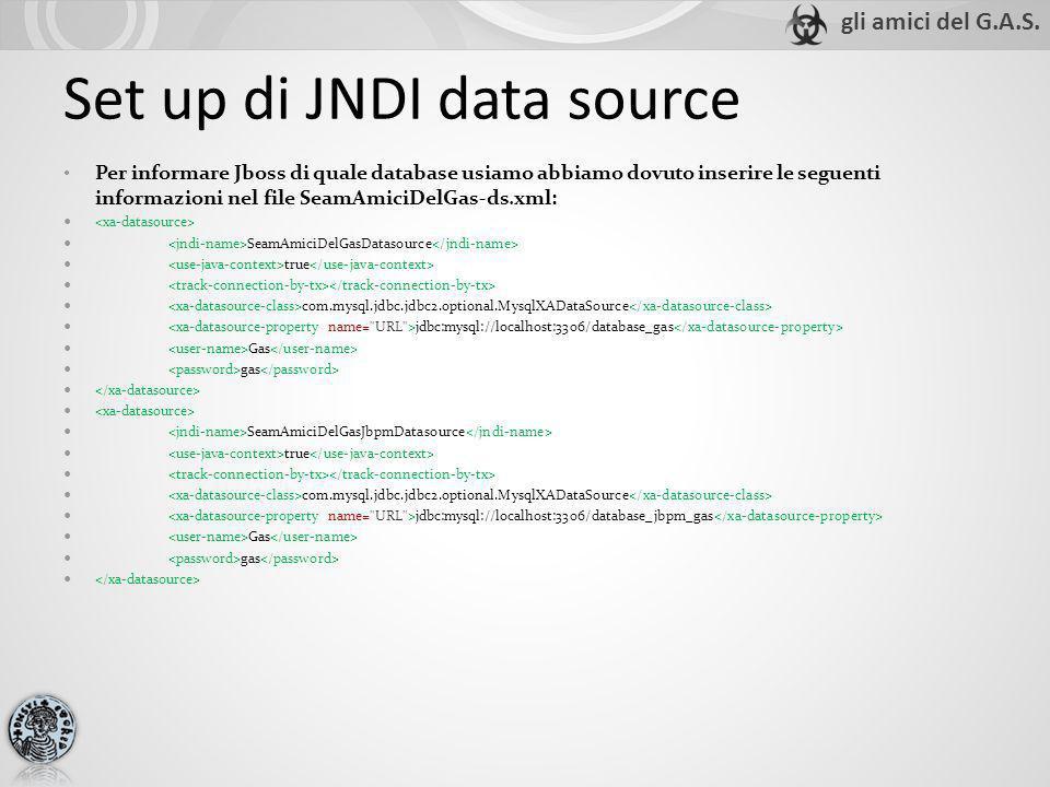 Per informare Jboss di quale database usiamo abbiamo dovuto inserire le seguenti informazioni nel file SeamAmiciDelGas-ds.xml: SeamAmiciDelGasDatasour