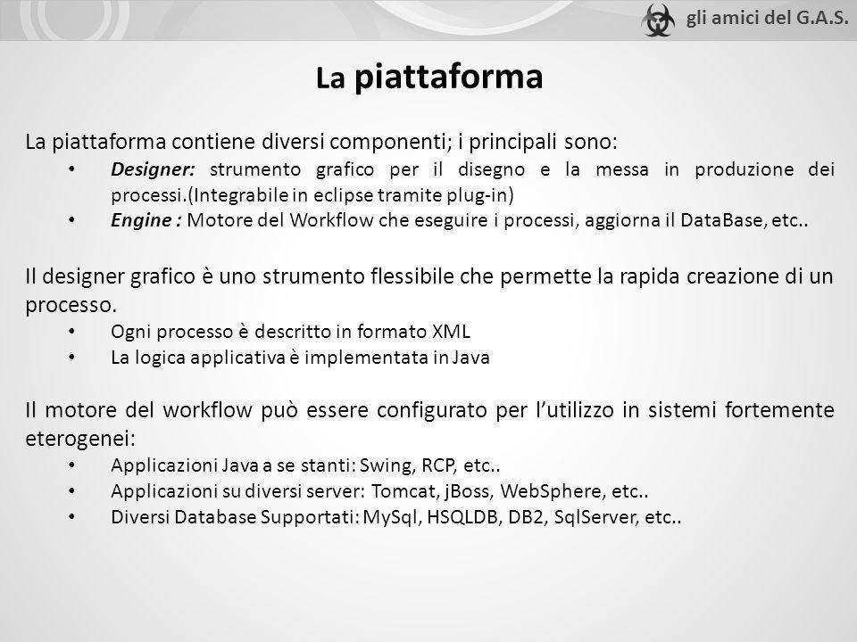 La piattaforma La piattaforma contiene diversi componenti; i principali sono: Designer: strumento grafico per il disegno e la messa in produzione dei