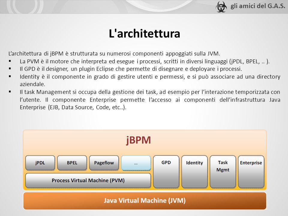 L'architettura Larchitettura di jBPM è strutturata su numerosi componenti appoggiati sulla JVM. La PVM è il motore che interpreta ed esegue i processi