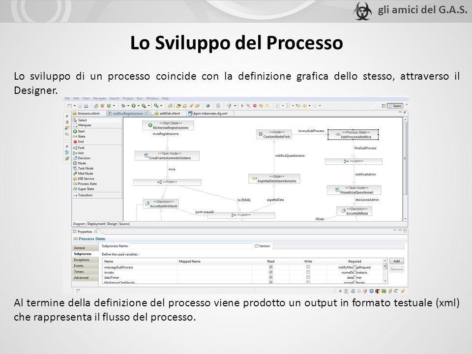 Lo Sviluppo del Processo Lo sviluppo di un processo coincide con la definizione grafica dello stesso, attraverso il Designer. Al termine della definiz