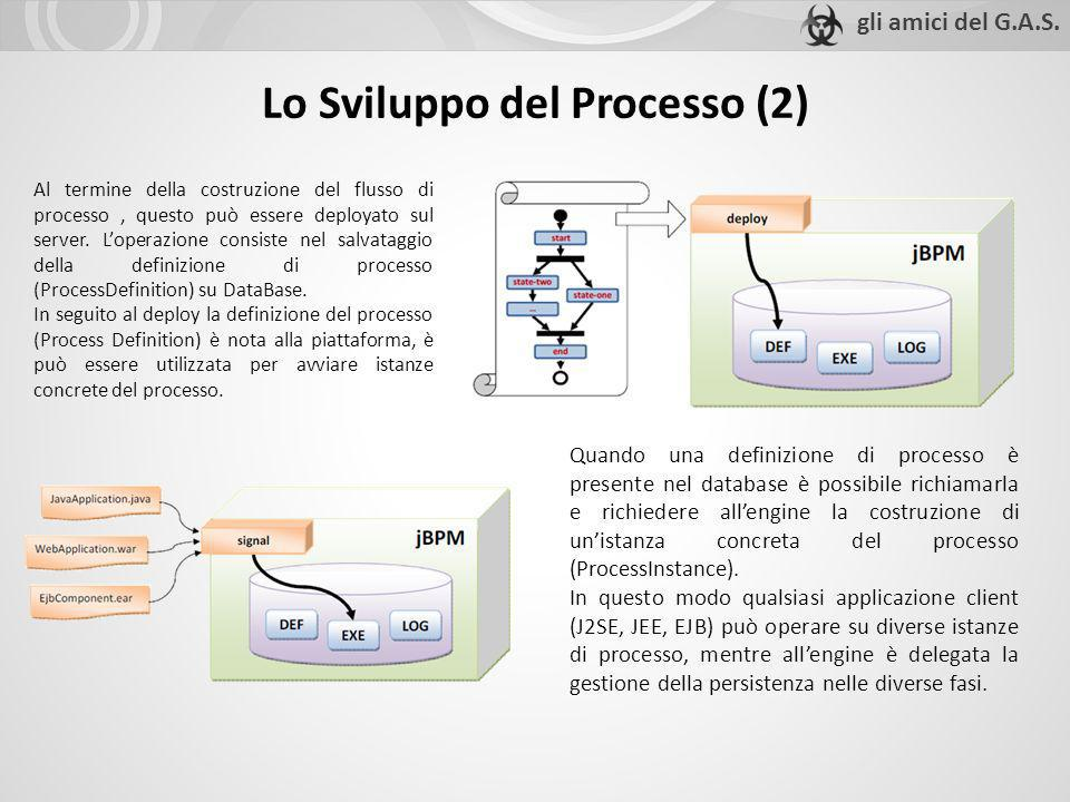Al termine della costruzione del flusso di processo, questo può essere deployato sul server. Loperazione consiste nel salvataggio della definizione di
