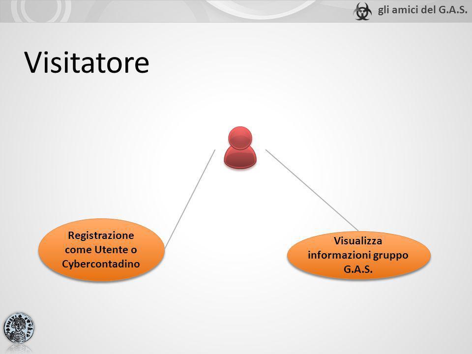 Visitatore Registrazione come Utente o Cybercontadino Visualizza informazioni gruppo G.A.S.