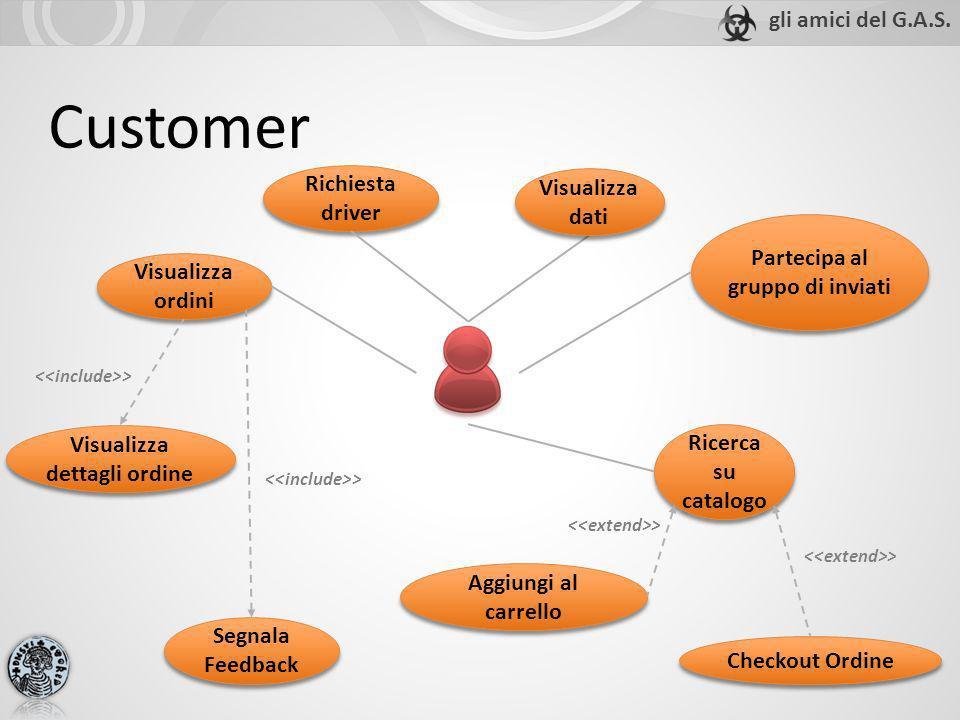 Customer Segnala Feedback Partecipa al gruppo di inviati Visualizza dettagli ordine Visualizza ordini Ricerca su catalogo Aggiungi al carrello > Check