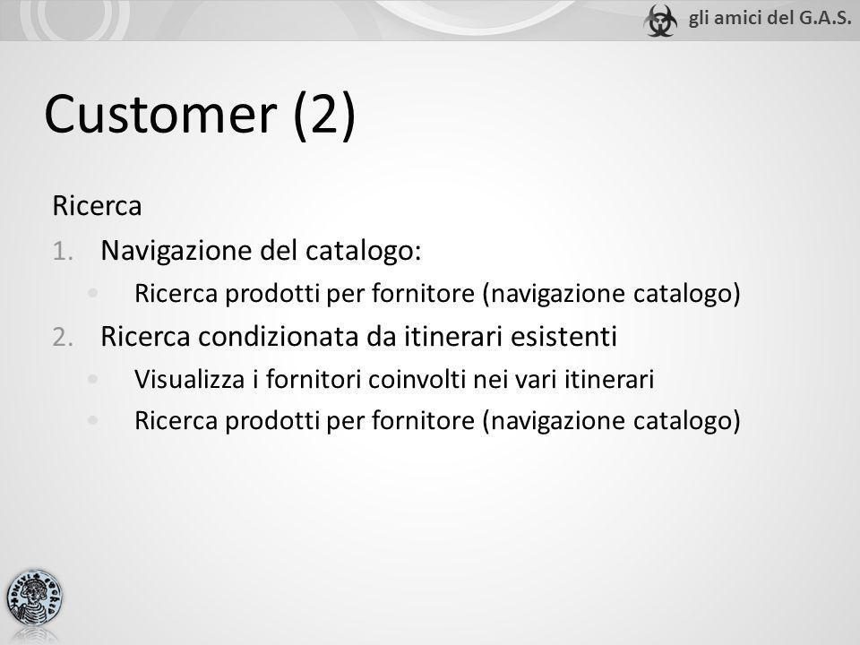 Customer (2) Ricerca 1. Navigazione del catalogo: Ricerca prodotti per fornitore (navigazione catalogo) 2. Ricerca condizionata da itinerari esistenti