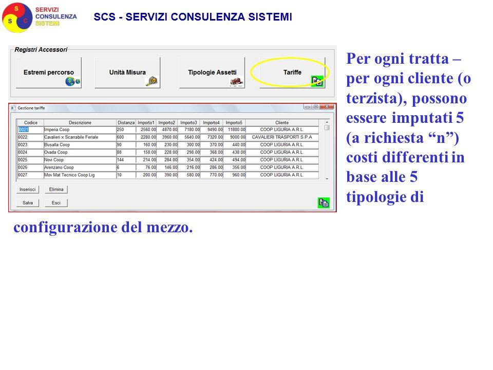 Per ogni tratta – per ogni cliente (o terzista), possono essere imputati 5 (a richiesta n) costi differenti in base alle 5 tipologie di configurazione del mezzo.
