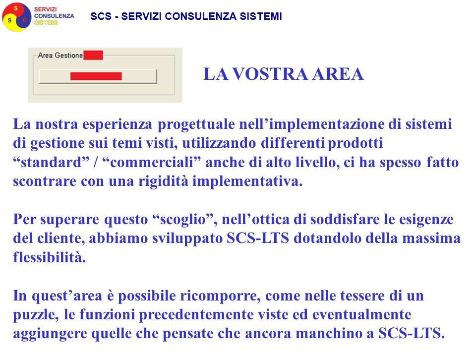 LA VOSTRA AREA La nostra esperienza progettuale nellimplementazione di sistemi di gestione sui temi visti, utilizzando differenti prodotti standard /