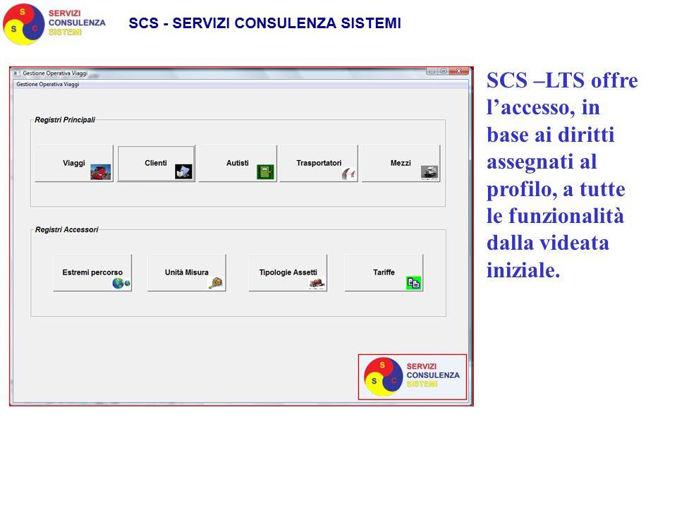 SCS –LTS offre laccesso, in base ai diritti assegnati al profilo, a tutte le funzionalità dalla videata iniziale.