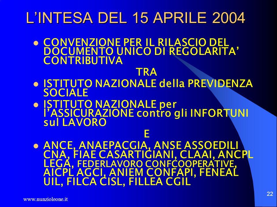 www.nunzioleone.it 22 LINTESA DEL 15 APRILE 2004 CONVENZIONE PER IL RILASCIO DEL DOCUMENTO UNICO DI REGOLARITA CONTRIBUTIVA TRA ISTITUTO NAZIONALE della PREVIDENZA SOCIALE ISTITUTO NAZIONALE per lASSICURAZIONE contro gli INFORTUNI sul LAVORO E ANCE, ANAEPACGIA, ANSE ASSOEDILI CNA, FIAE CASARTIGIANI, CLAAI, ANCPL LEGA, FEDERLAVORO CONFCOOPERATIVE, AICPL AGCI, ANIEM CONFAPI, FENEAL UIL, FILCA CISL, FILLEA CGIL