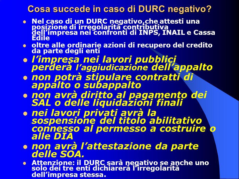 Cosa succede in caso di DURC negativo.