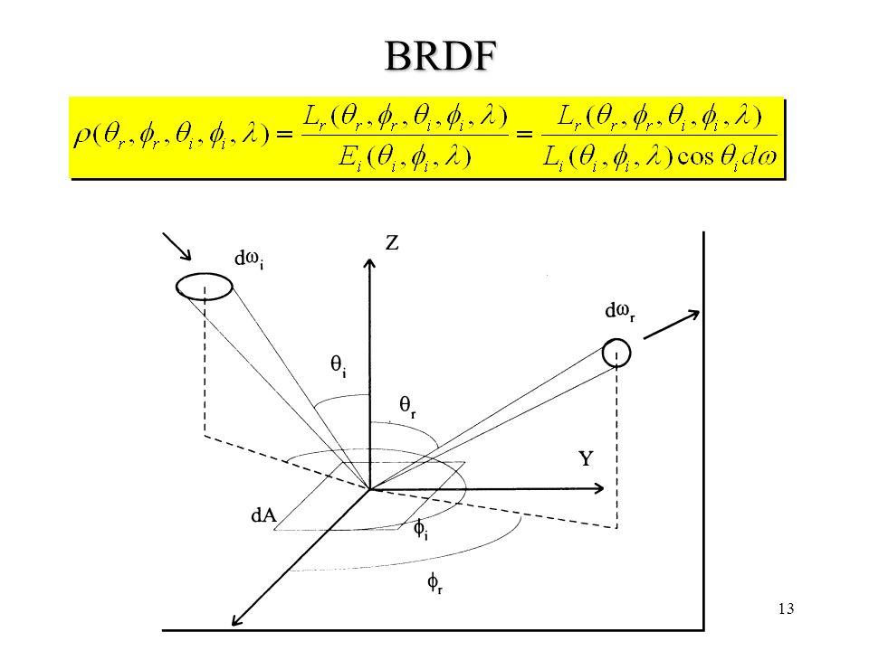 12 Riflessione: BRDF La funzione di distribuzione della Riflettanza Bidirezionale (Bidirectional Reflectance Distribution Function) descrive la rifles
