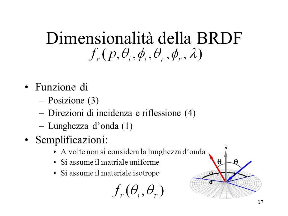 16 BRDF Purtroppo: 1.La BRDF non è nota analiticamente 2.È definita sperimentalmente e può essere misurata con estrema difficoltà dato che dipende da