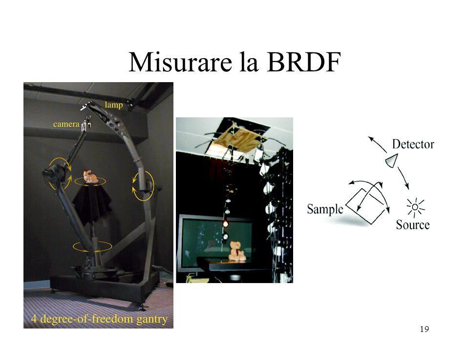 18 Come otteniamo le BRDF? Sperimentalmente –goniospettrofotometro Con modelli analitici –Basati sulla fisica –Modelli empirici Strategia più utilizza