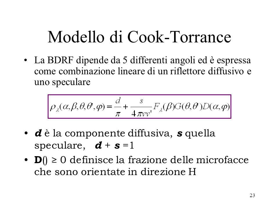 22 Modello di Cook-Torrance Si suppone che la superficie sia composta da piccoli elementi planari detti microfacce Solo le microfacce che hanno la nor
