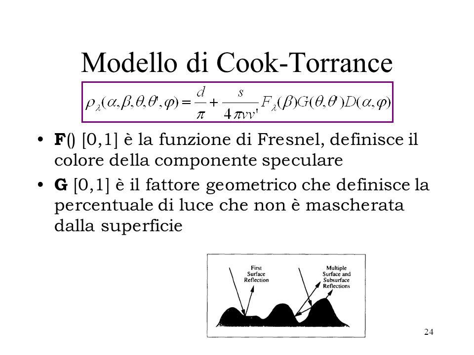 23 Modello di Cook-Torrance La BDRF dipende da 5 differenti angoli ed è espressa come combinazione lineare di un riflettore diffusivo e uno speculare