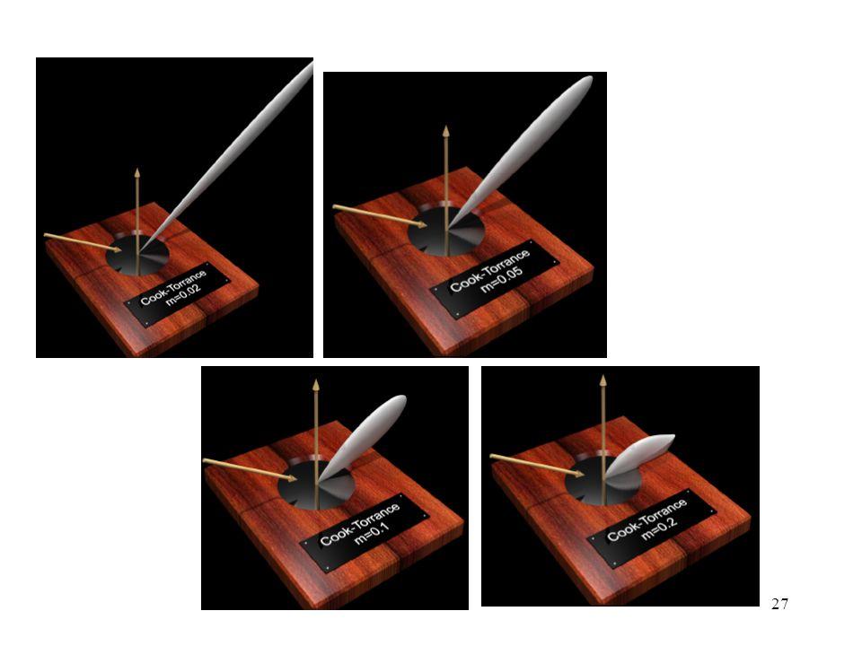 26 G parametro geometrico tiene conto dell'orientamento delle microfacce superficiali, che possono proiettare un'ombra su facce vicine (shadowing) o p