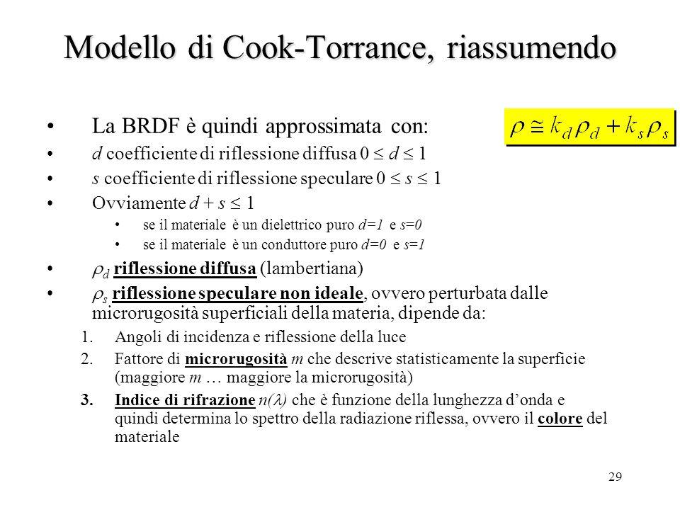 28 Modello di Cook-Torrance Limiti: –Arbitrarietà dei parametri d, s e m che devono essere determinati dalloperatore in base allesperienza sullaspetto