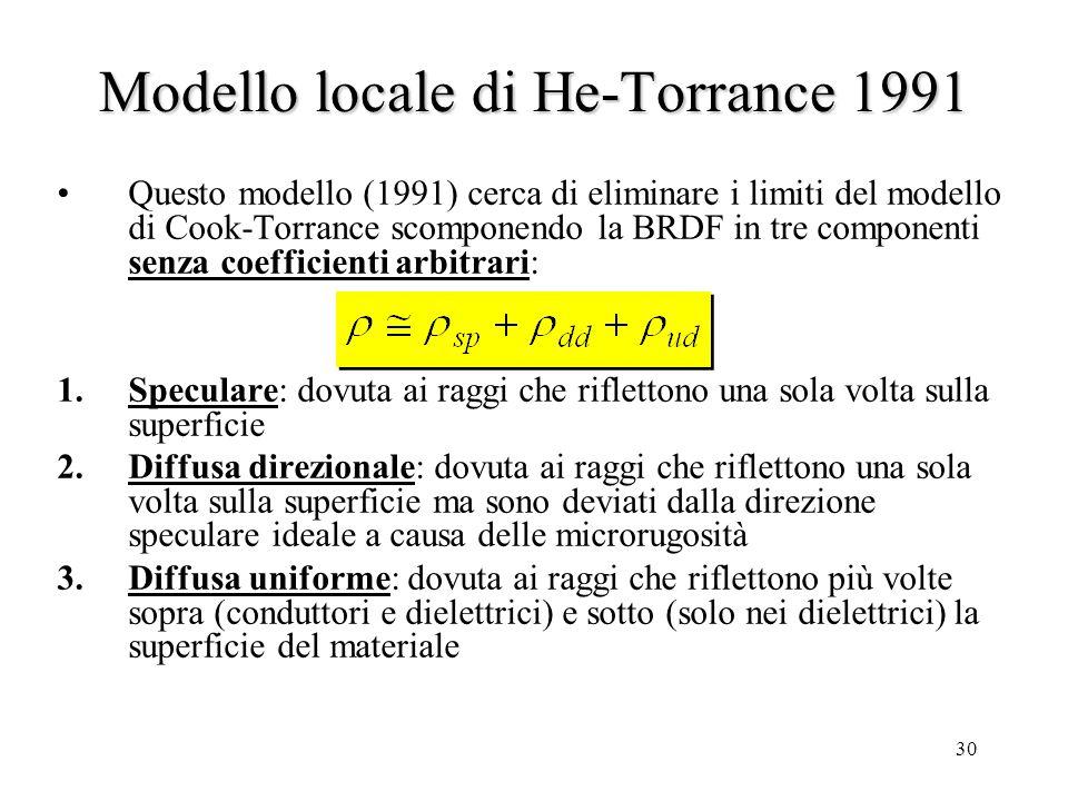 29 Modello di Cook-Torrance, riassumendo La BRDF è quindi approssimata con: d coefficiente di riflessione diffusa 0 d 1 s coefficiente di riflessione