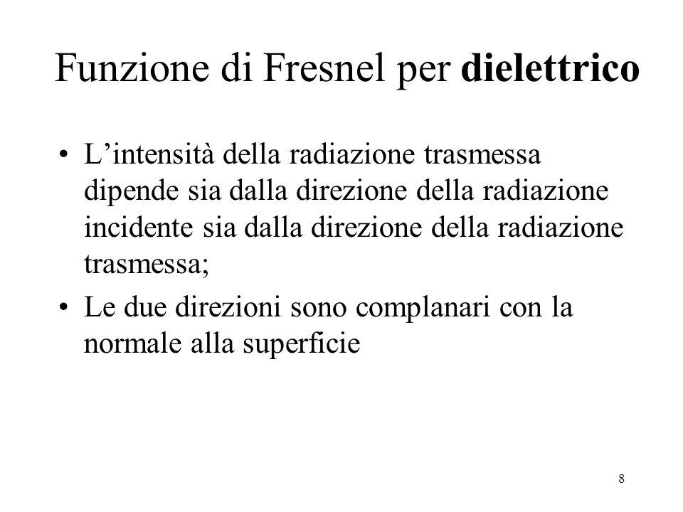 7 Funzioni di Fresnel per dielettrico Indica il rapporto tra l'intensità della radiazione incidente e quella della radiazione trasmessa all'interno de