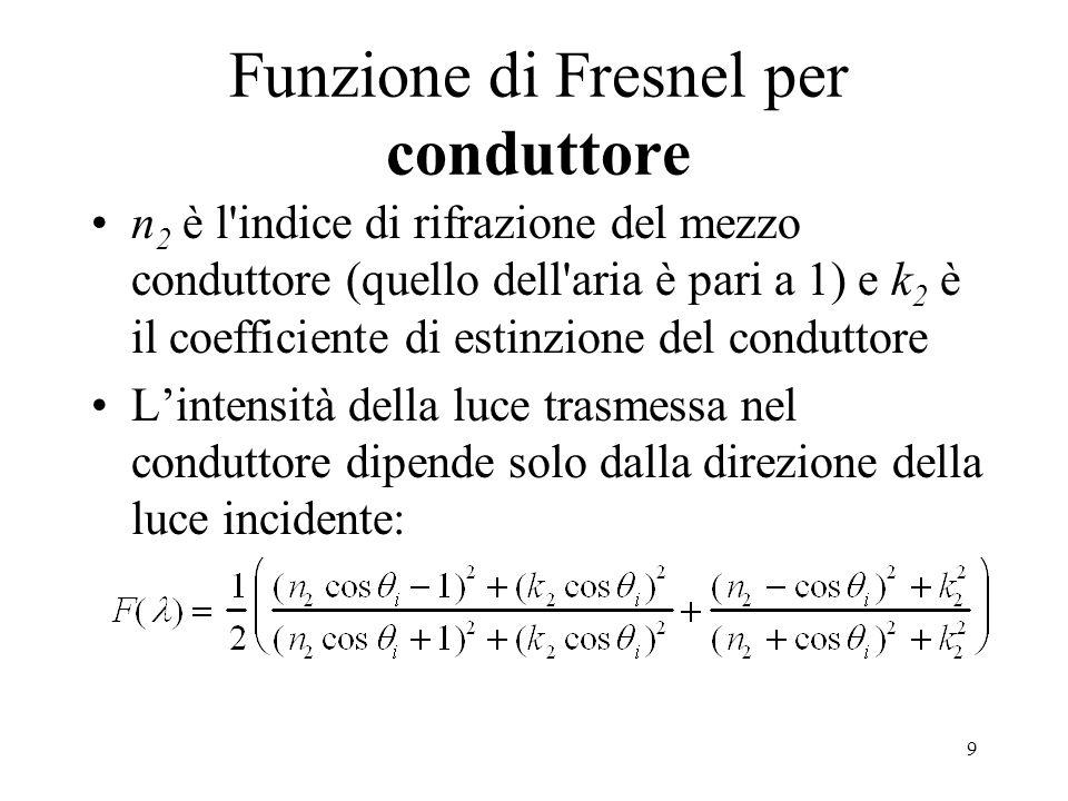 8 Funzione di Fresnel per dielettrico Lintensità della radiazione trasmessa dipende sia dalla direzione della radiazione incidente sia dalla direzione