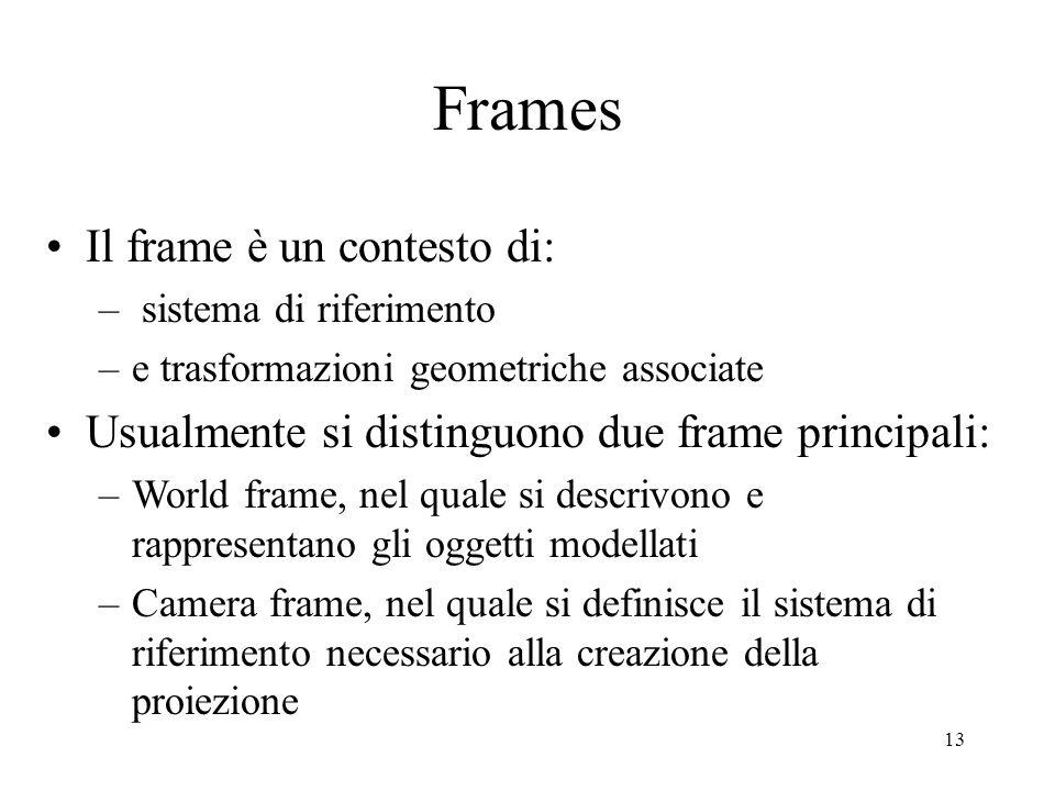 13 Frames Il frame è un contesto di: – sistema di riferimento –e trasformazioni geometriche associate Usualmente si distinguono due frame principali:
