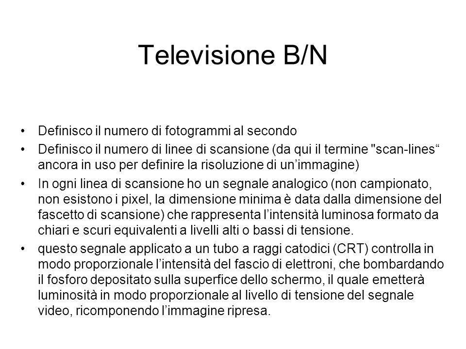 Televisione B/N Definisco il numero di fotogrammi al secondo Definisco il numero di linee di scansione (da qui il termine