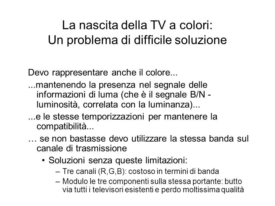 La nascita della TV a colori: Un problema di difficile soluzione Devo rappresentare anche il colore......mantenendo la presenza nel segnale delle info