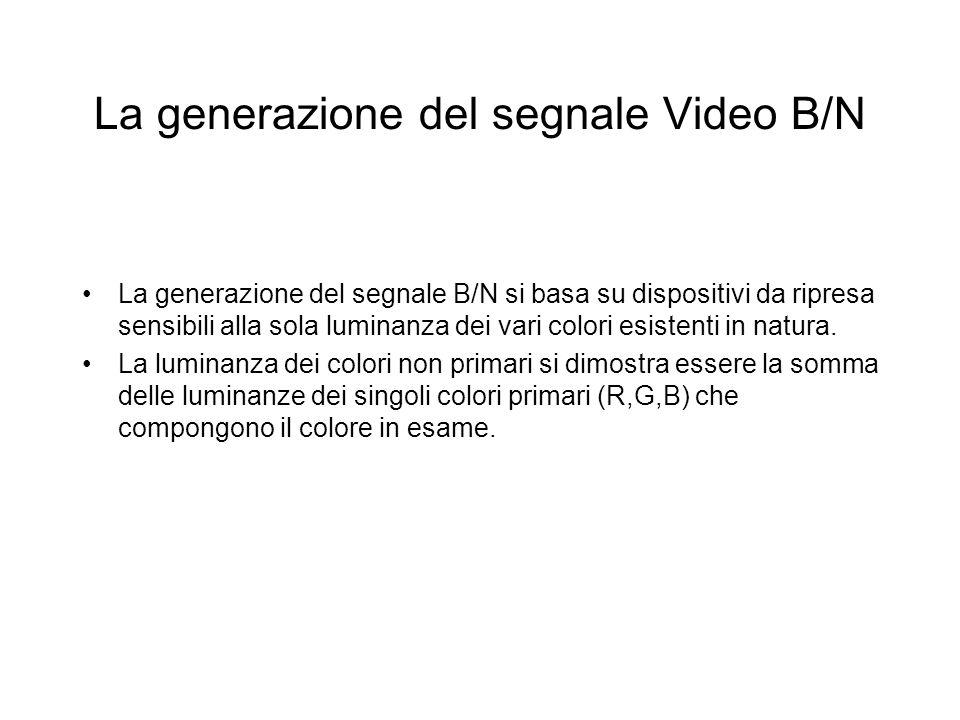 La generazione del segnale Video B/N La generazione del segnale B/N si basa su dispositivi da ripresa sensibili alla sola luminanza dei vari colori es