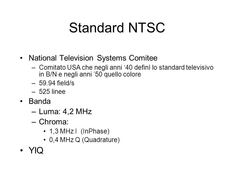 Standard NTSC National Television Systems Comitee –Comitato USA che negli anni 40 definì lo standard televisivo in B/N e negli anni 50 quello colore –