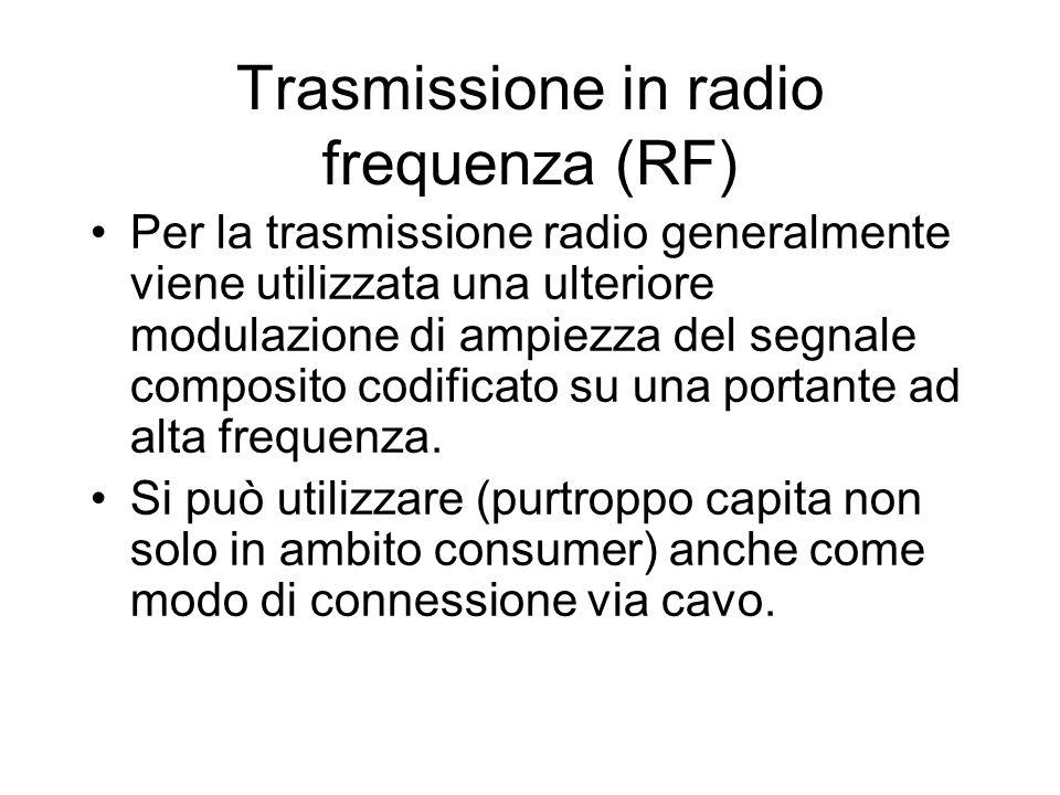 Trasmissione in radio frequenza (RF) Per la trasmissione radio generalmente viene utilizzata una ulteriore modulazione di ampiezza del segnale composi