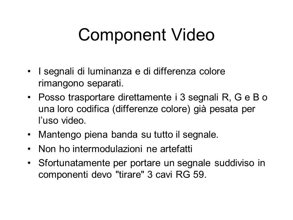 Component Video I segnali di luminanza e di differenza colore rimangono separati. Posso trasportare direttamente i 3 segnali R, G e B o una loro codif
