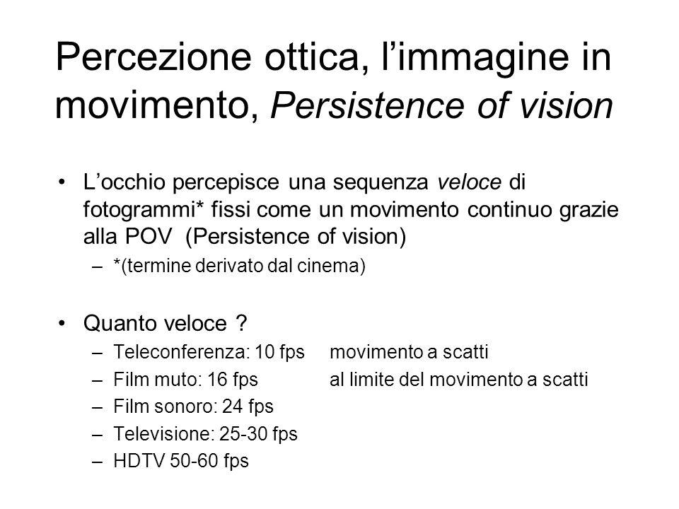 Percezione ottica, limmagine in movimento, Persistence of vision Locchio percepisce una sequenza veloce di fotogrammi* fissi come un movimento continu