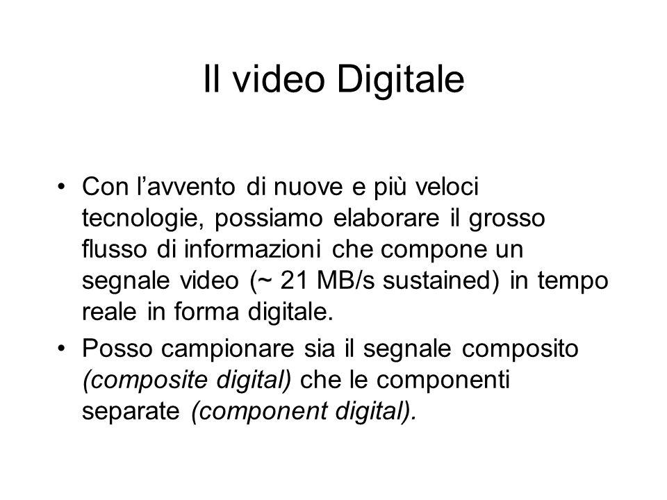 Il video Digitale Con lavvento di nuove e più veloci tecnologie, possiamo elaborare il grosso flusso di informazioni che compone un segnale video (~ 2