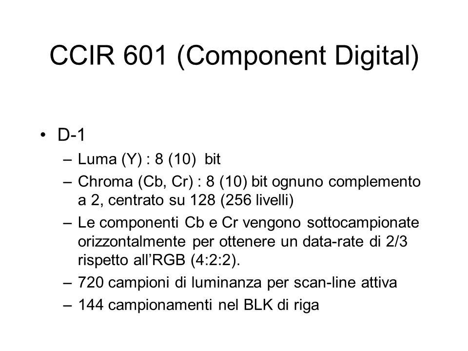 CCIR 601 (Component Digital) D-1 –Luma (Y) : 8 (10) bit –Chroma (Cb, Cr) : 8 (10) bit ognuno complemento a 2, centrato su 128 (256 livelli) –Le compon