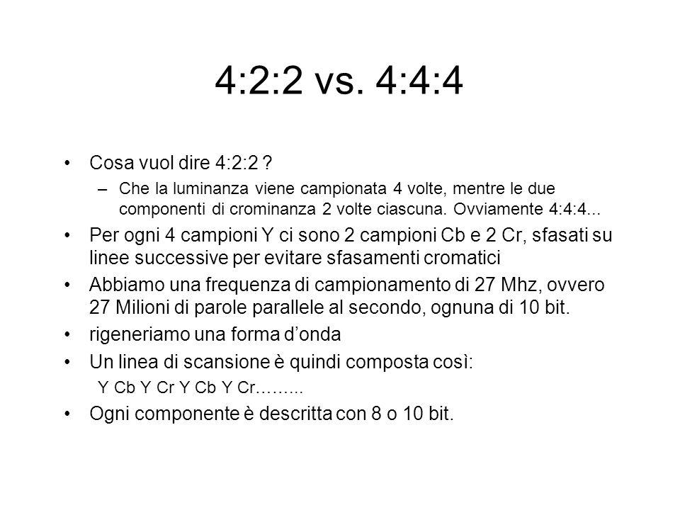 4:2:2 vs. 4:4:4 Cosa vuol dire 4:2:2 ? –Che la luminanza viene campionata 4 volte, mentre le due componenti di crominanza 2 volte ciascuna. Ovviamente