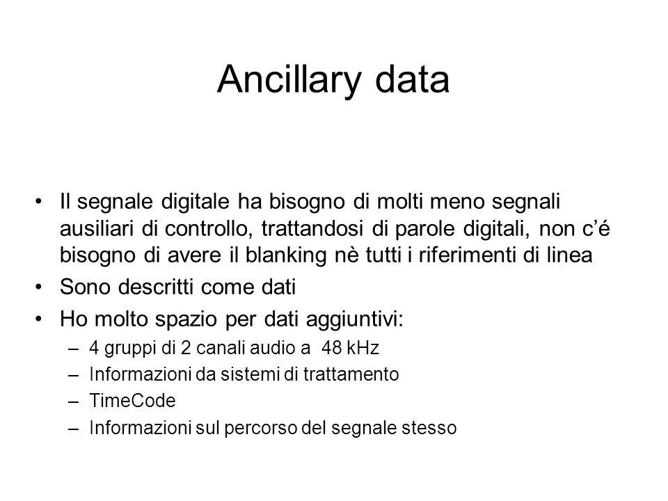 Ancillary data Il segnale digitale ha bisogno di molti meno segnali ausiliari di controllo, trattandosi di parole digitali, non cé bisogno di avere il