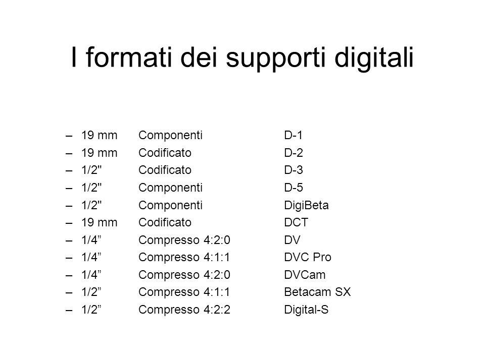 I formati dei supporti digitali –19 mmComponenti D-1 –19 mmCodificato D-2 –1/2