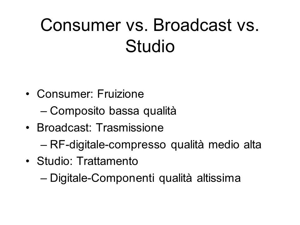 Consumer vs. Broadcast vs. Studio Consumer: Fruizione –Composito bassa qualità Broadcast: Trasmissione –RF-digitale-compresso qualità medio alta Studi