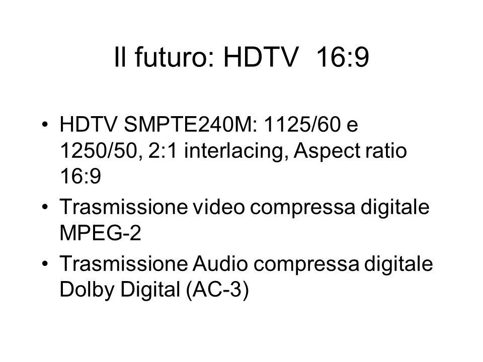 Il futuro: HDTV 16:9 HDTV SMPTE240M: 1125/60 e 1250/50, 2:1 interlacing, Aspect ratio 16:9 Trasmissione video compressa digitale MPEG-2 Trasmissione A