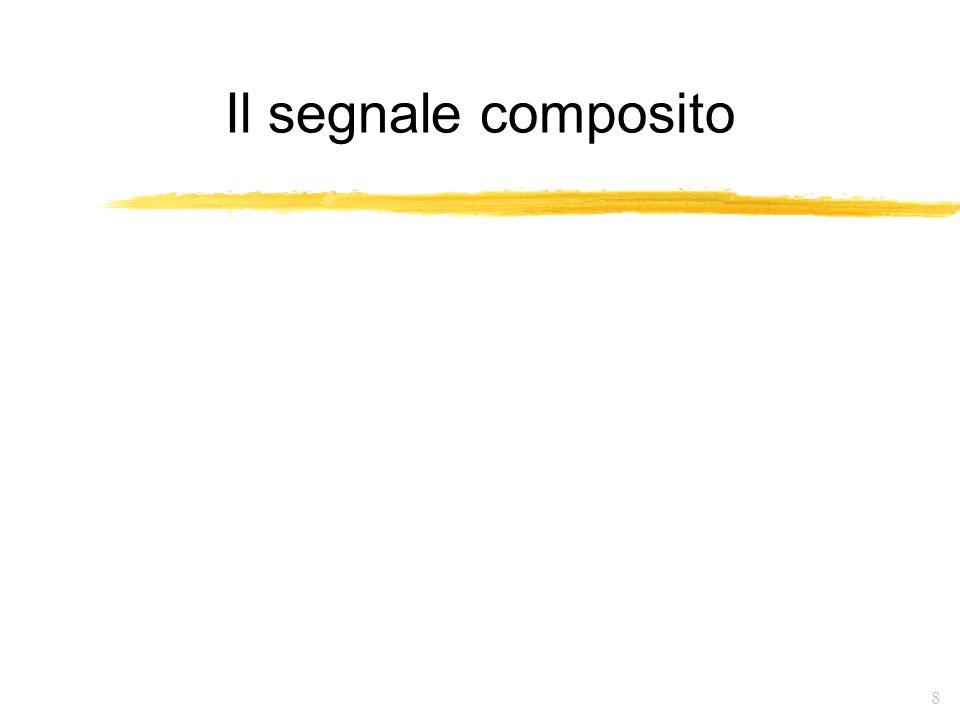 8 Il segnale composito
