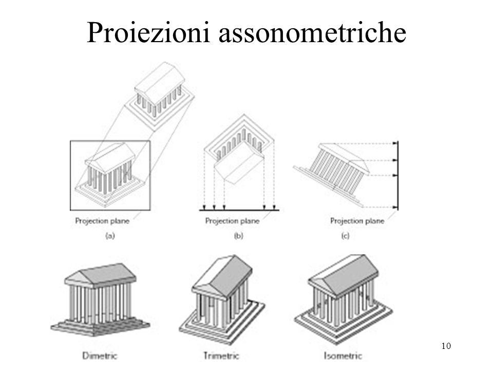 10 Proiezioni assonometriche