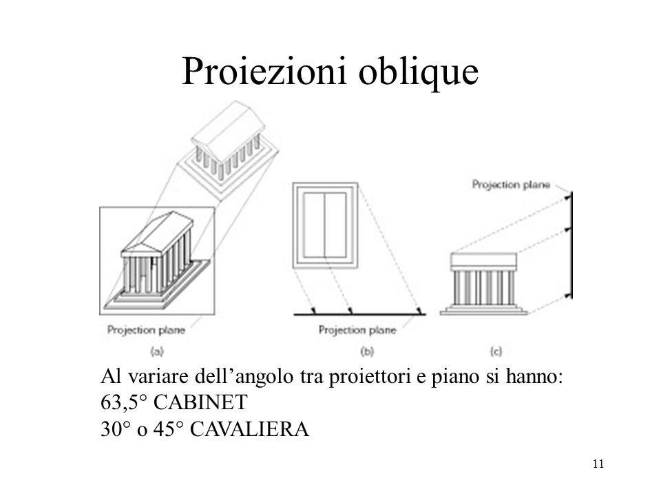 11 Al variare dellangolo tra proiettori e piano si hanno: 63,5° CABINET 30° o 45° CAVALIERA Proiezioni oblique