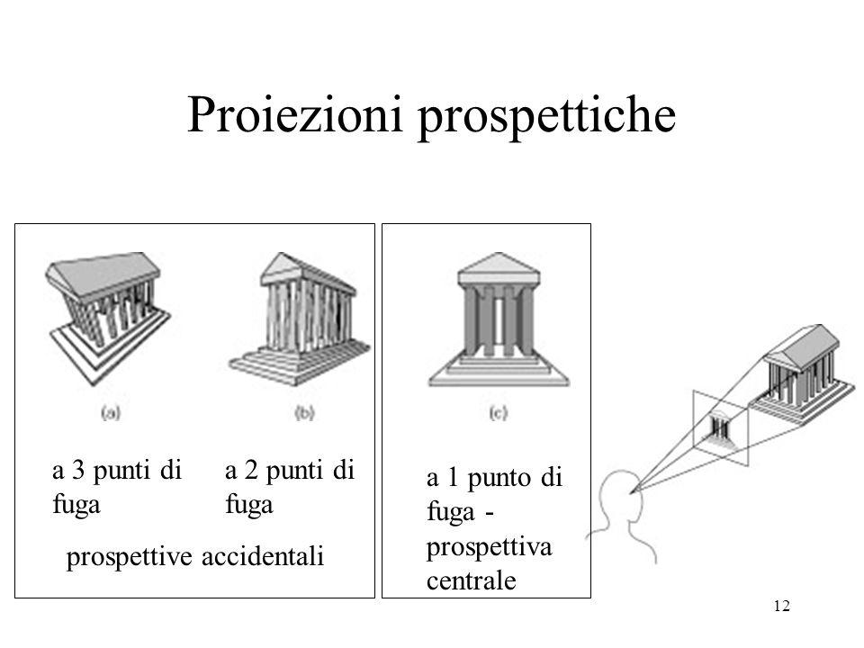 12 Proiezioni prospettiche a 3 punti di fuga a 2 punti di fuga a 1 punto di fuga - prospettiva centrale prospettive accidentali