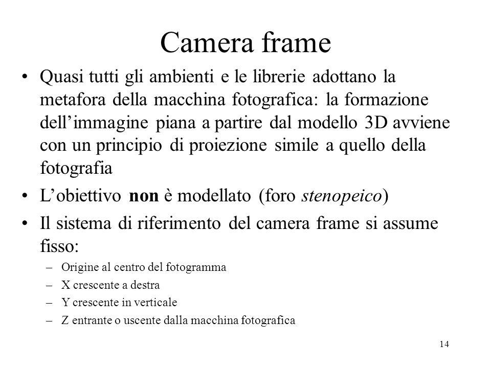 14 Camera frame Quasi tutti gli ambienti e le librerie adottano la metafora della macchina fotografica: la formazione dellimmagine piana a partire dal