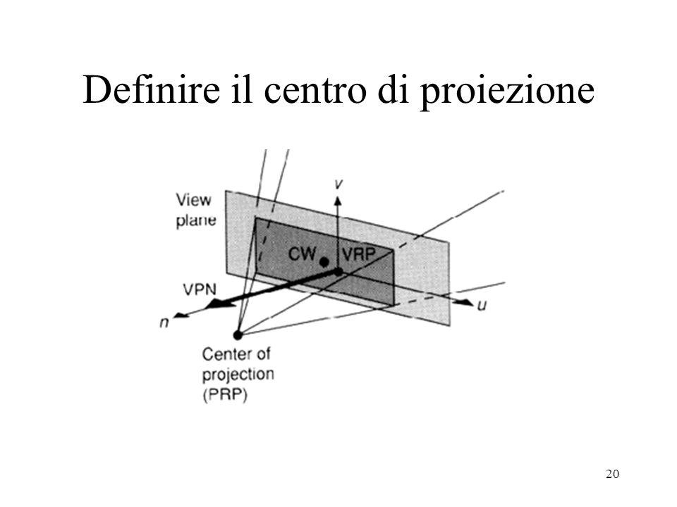 20 Definire il centro di proiezione