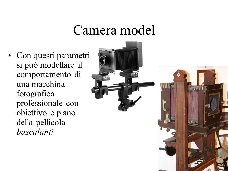 Camera model Con questi parametri si può modellare il comportamento di una macchina fotografica professionale con obiettivo e piano della pellicola ba