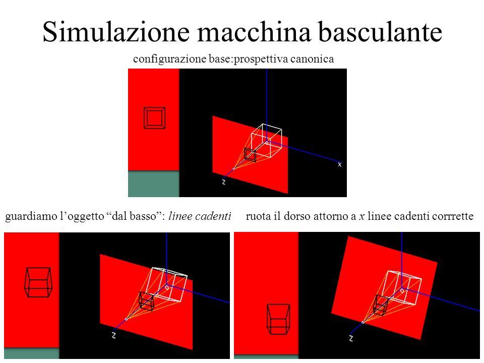 22 Simulazione macchina basculante configurazione base:prospettiva canonica guardiamo loggetto dal basso: linee cadentiruota il dorso attorno a x line