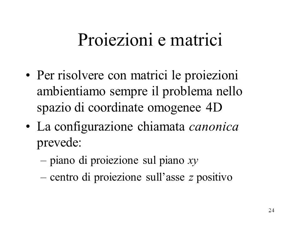 24 Proiezioni e matrici Per risolvere con matrici le proiezioni ambientiamo sempre il problema nello spazio di coordinate omogenee 4D La configurazion