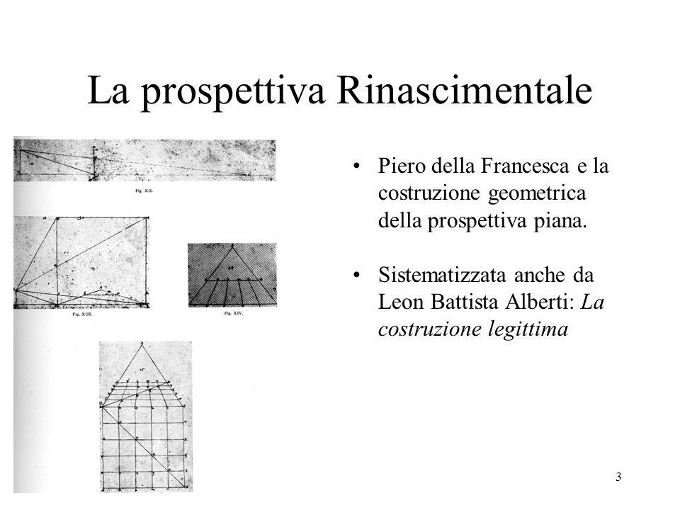 3 La prospettiva Rinascimentale Piero della Francesca e la costruzione geometrica della prospettiva piana. Sistematizzata anche da Leon Battista Alber