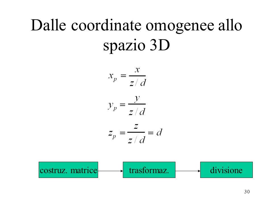 30 Dalle coordinate omogenee allo spazio 3D costruz. matricetrasformaz.divisione